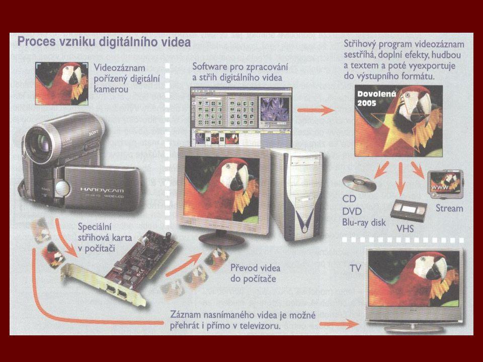 Rozlišení a komprese videozáznamu Videozáznam klade velké nároky na paměť a diskový prostor.