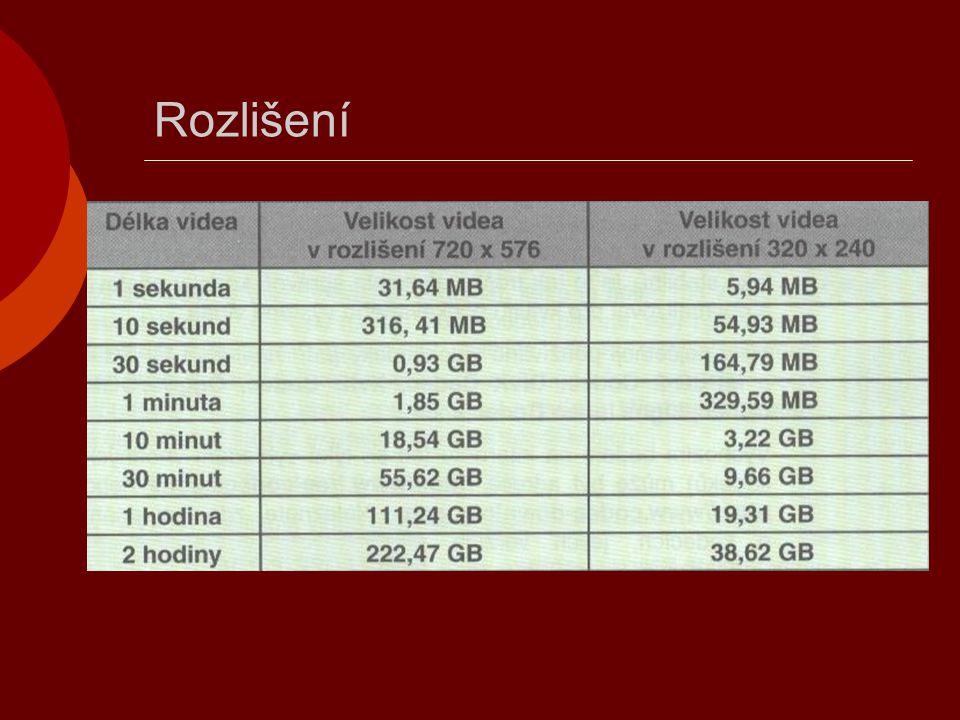 Komprese Představa, že běžný film zabere 200 GB je děsivá.