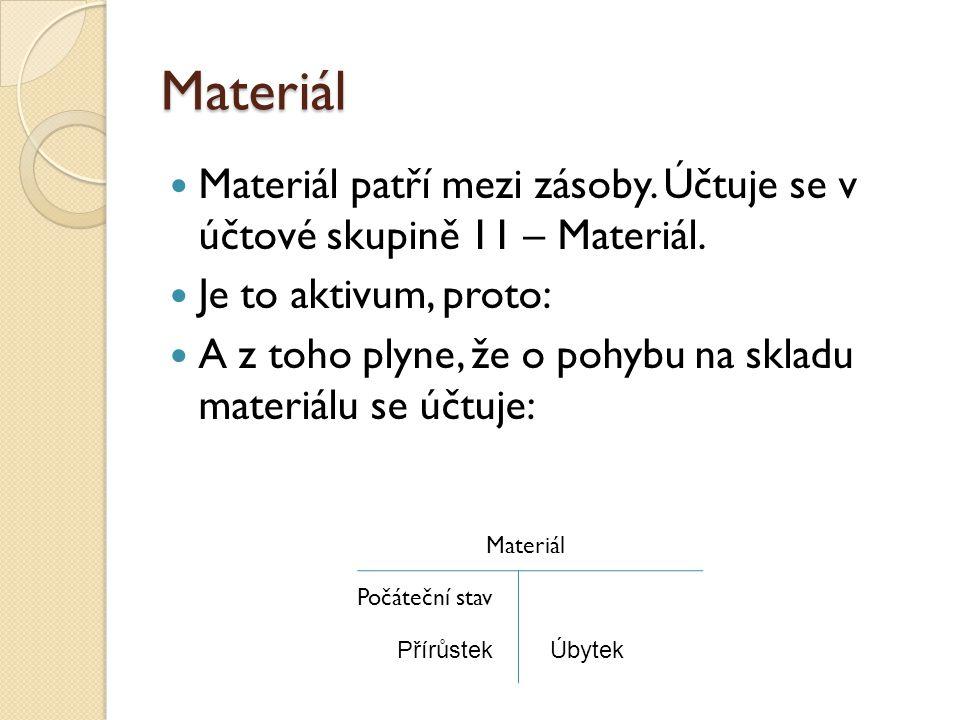Materiál  Na účtech materiálu účtujeme kromě materiálu také například o: ◦ Obaly ◦ Náhradní díly ◦ Pomocný materiál