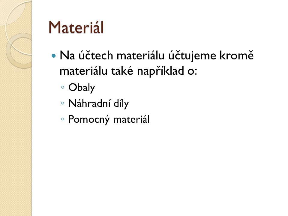 Pořízení materiálu  Při pořízení materiálu se používají pojmy: ◦ Cena pořízení ◦ Ostatní vedlejší pořizovací náklady ◦ Pořizovací cena  Cenou pořízení je původní cena materiálu, který pořizuji  Ostatními vedlejšími pořizovacími náklady jsou náklady, které vznikly tím, že si materiál pořizuji.
