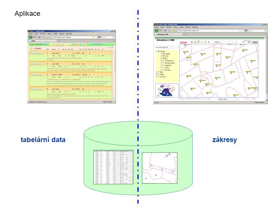Aplikace tabelární datazákresy