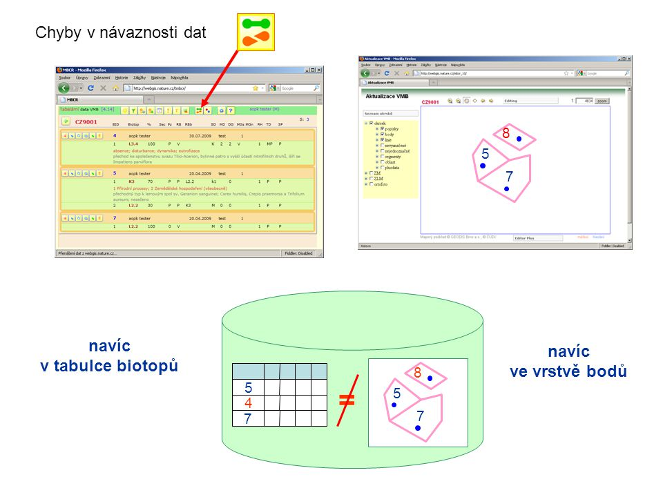 5 7 8 5 7 8 5 4 7 Chyby v návaznosti dat navíc v tabulce biotopů navíc ve vrstvě bodů =