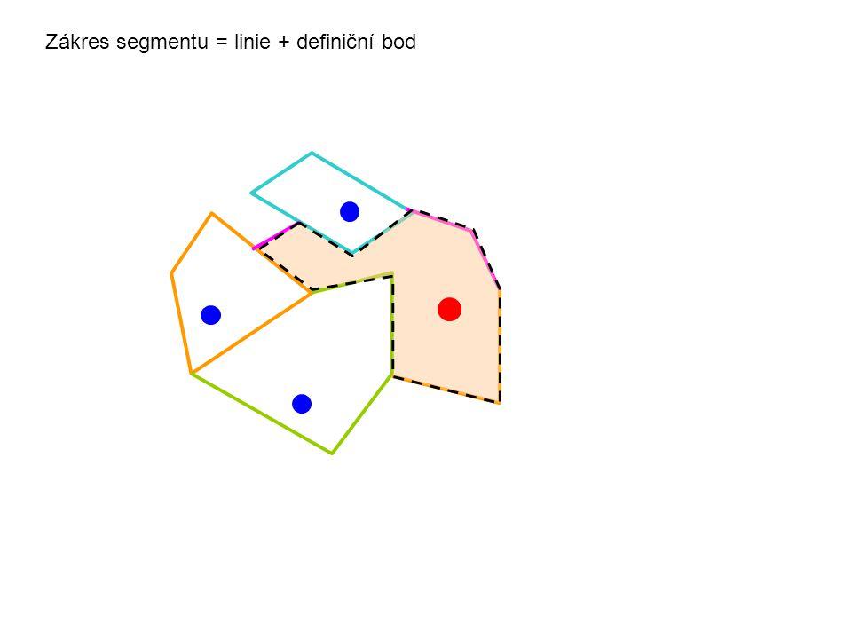 Zákres segmentu = linie + definiční bod