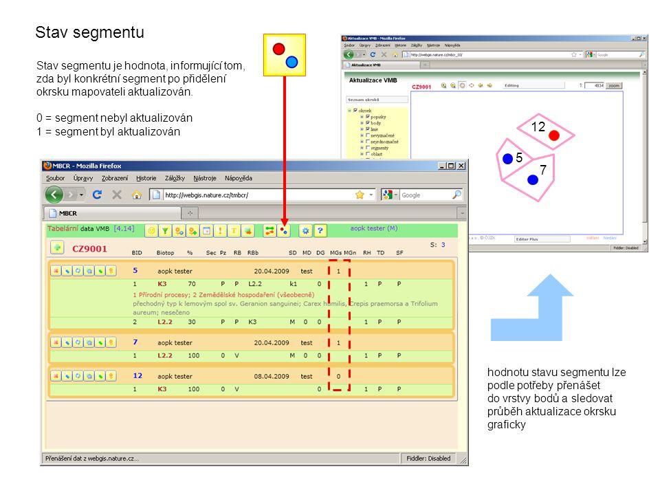 Stav segmentu 5 7 12 Stav segmentu je hodnota, informující tom, zda byl konkrétní segment po přidělení okrsku mapovateli aktualizován.