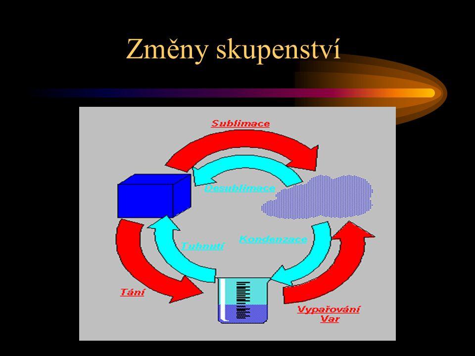 Změny skupenství Sublimace a desublimace Desublimace - přeměna plynné látky na pevnou Sublimace - přeměna pevné látky na plynnou Př.