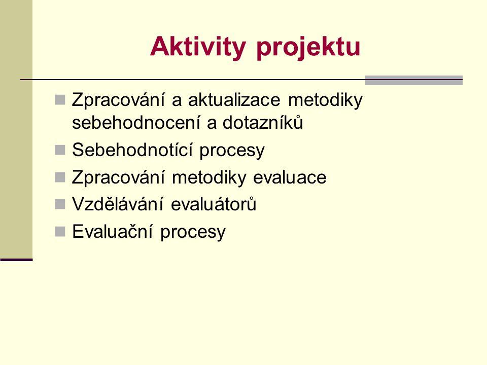 Aktivity projektu  Zpracování a aktualizace metodiky sebehodnocení a dotazníků  Sebehodnotící procesy  Zpracování metodiky evaluace  Vzdělávání evaluátorů  Evaluační procesy
