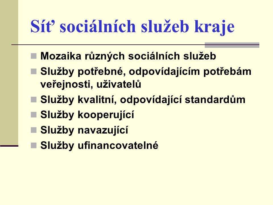 Síť sociálních služeb kraje  Mozaika různých sociálních služeb  Služby potřebné, odpovídajícím potřebám veřejnosti, uživatelů  Služby kvalitní, odpovídající standardům  Služby kooperující  Služby navazující  Služby ufinancovatelné