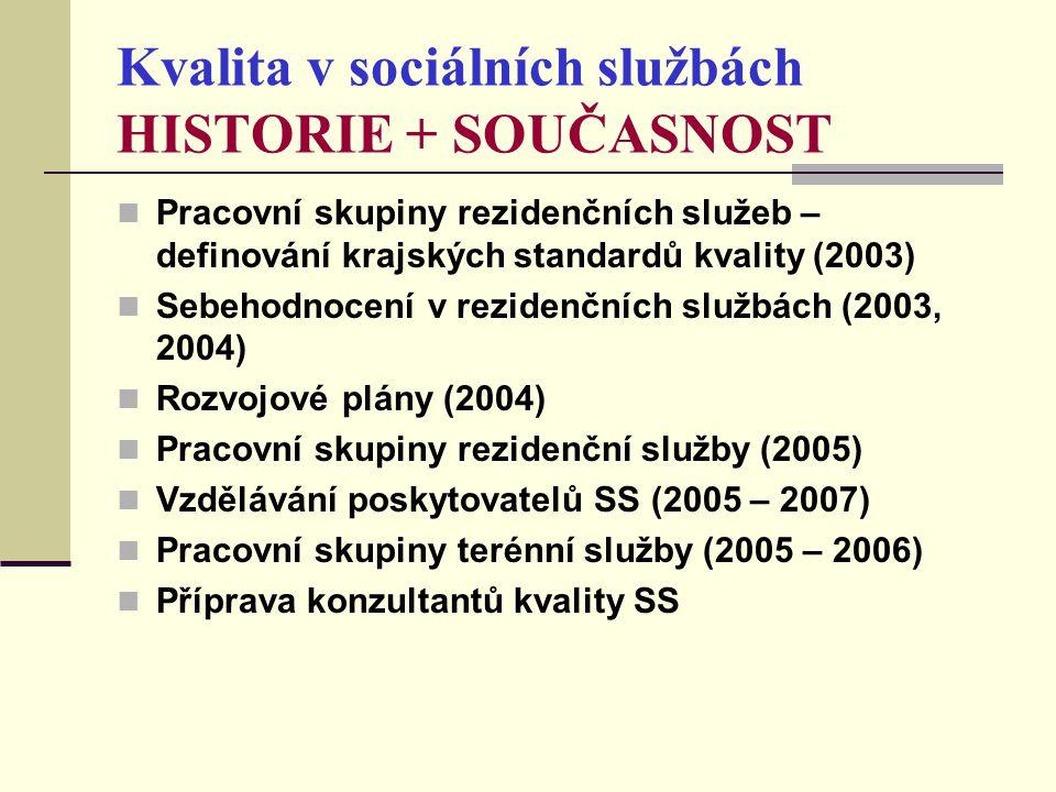 Kvalita v sociálních službách HISTORIE + SOUČASNOST  Pracovní skupiny rezidenčních služeb – definování krajských standardů kvality (2003)  Sebehodnocení v rezidenčních službách (2003, 2004)  Rozvojové plány (2004)  Pracovní skupiny rezidenční služby (2005)  Vzdělávání poskytovatelů SS (2005 – 2007)  Pracovní skupiny terénní služby (2005 – 2006)  Příprava konzultantů kvality SS