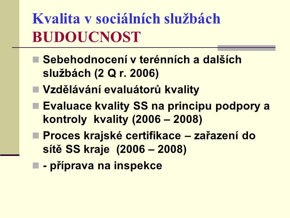 Evaluace kvality SS Prvek podpory  příprava na inspekce kvality  Pomoc při zavádění kvality  Pomoc při zpracování rozvojových plánů Prvek kontroly  Evaluace naplňování standardů kvality  Výstup pro zařazení do sítě  rezidenčních zařízení SS (4 Q 2006)  služby sociální prevence (1a2 Q 2007)  Terénní sociální služby (3a4 Q 2007)
