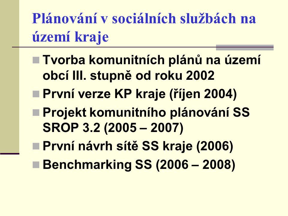 Plánování v sociálních službách na území kraje  Tvorba komunitních plánů na území obcí III.
