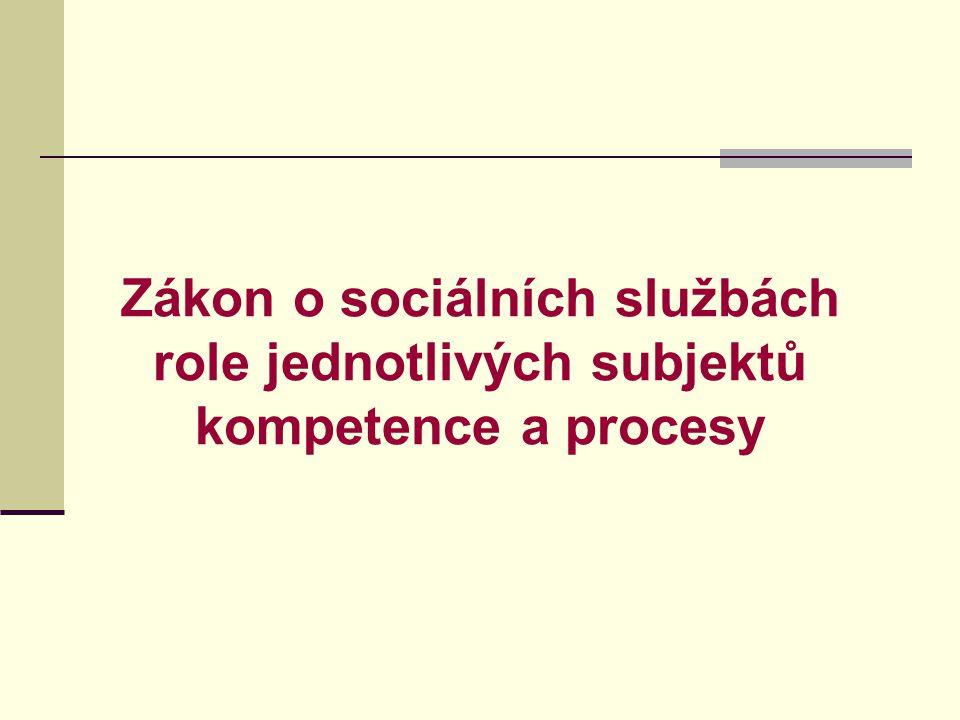 Zákon o sociálních službách role jednotlivých subjektů kompetence a procesy