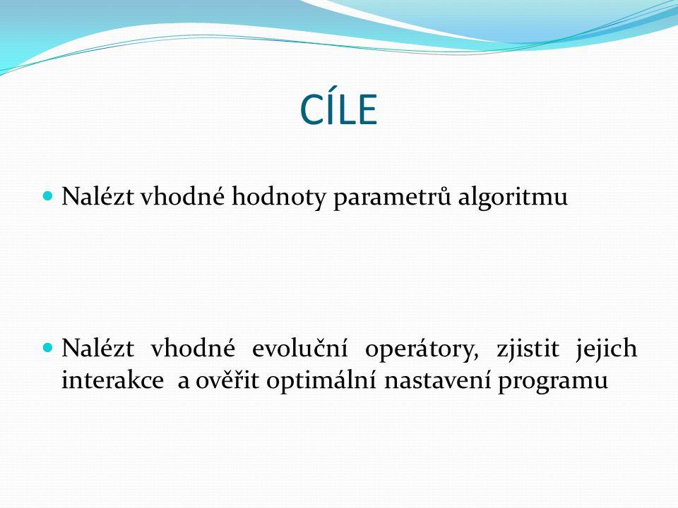 CÍLE  Nalézt vhodné hodnoty parametrů algoritmu  Nalézt vhodné evoluční operátory, zjistit jejich interakce a ověřit optimální nastavení programu