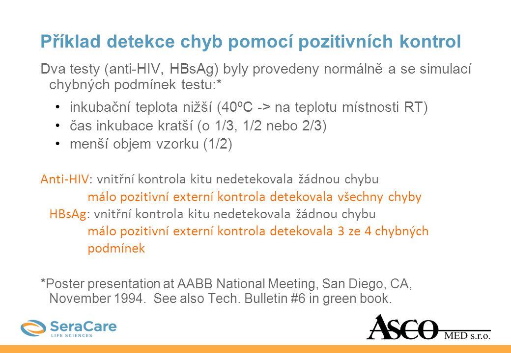 Příklad detekce chyb pomocí pozitivních kontrol Dva testy (anti-HIV, HBsAg) byly provedeny normálně a se simulací chybných podmínek testu:* •inkubační