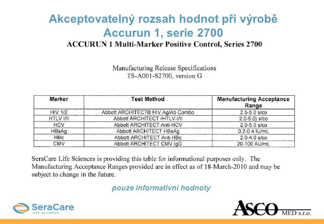 Akceptovatelný rozsah hodnot při výrobě Accurun 1, serie 2700 pouze informativní hodnoty