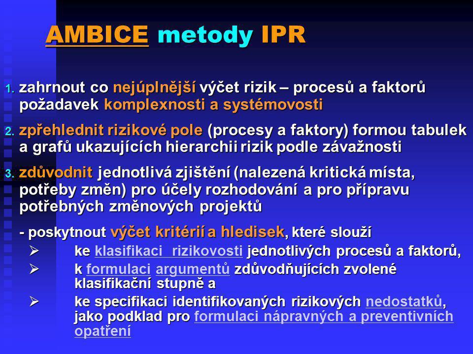 PREP PRAHA PREP PRAHA © Jiří Kruliš 2.10.2009 9  identifikovat potenciálně rizikové procesy a faktory  zhodnotit silné a slabé stránky  určit kořen