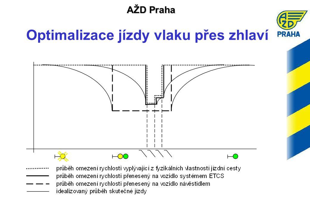AŽD Praha Optimalizace jízdy vlaku přes zhlaví