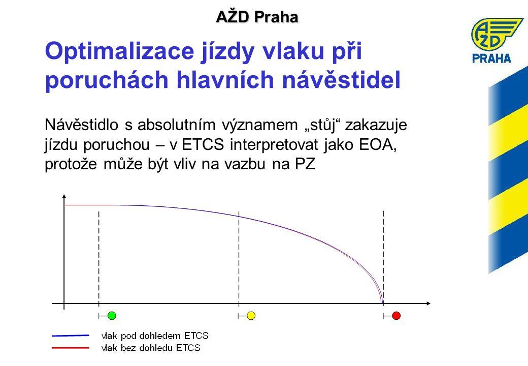 """AŽD Praha Optimalizace jízdy vlaku při poruchách hlavních návěstidel Návěstidlo s absolutním významem """"stůj zakazuje jízdu poruchou – v ETCS interpretovat jako EOA, protože může být vliv na vazbu na PZ"""