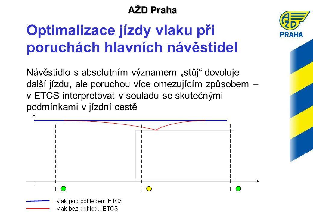 """AŽD Praha Optimalizace jízdy vlaku při poruchách hlavních návěstidel Návěstidlo s absolutním významem """"stůj dovoluje další jízdu, ale poruchou více omezujícím způsobem – v ETCS interpretovat v souladu se skutečnými podmínkami v jízdní cestě"""