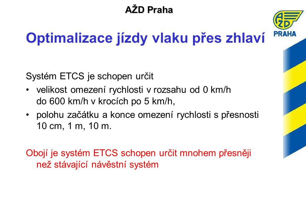 AŽD Praha Optimalizace jízdy vlaku přes zhlaví Systém ETCS je schopen určit •velikost omezení rychlosti v rozsahu od 0 km/h do 600 km/h v krocích po 5 km/h, •polohu začátku a konce omezení rychlosti s přesnosti 10 cm, 1 m, 10 m.