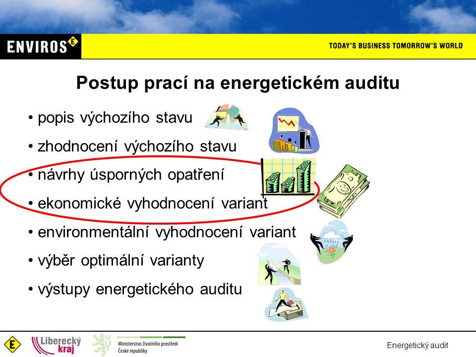 Energetický audit Postup prací na energetickém auditu •popis výchozího stavu •zhodnocení výchozího stavu •návrhy úsporných opatření •ekonomické vyhodn