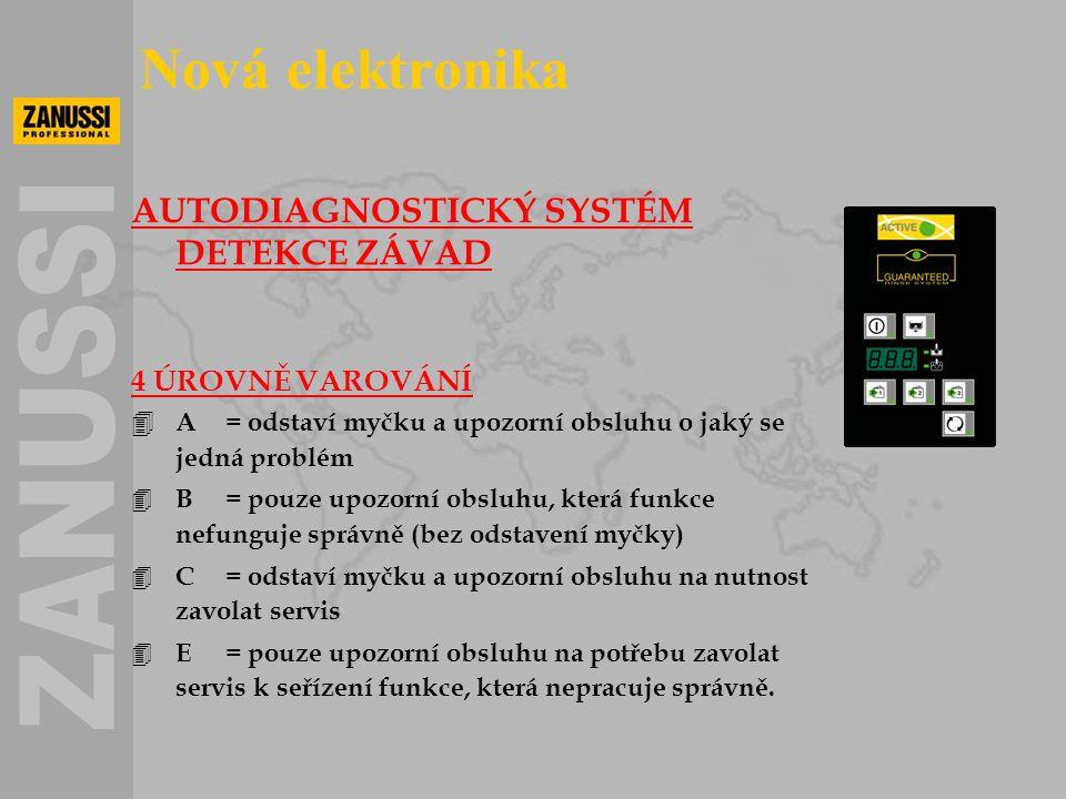 AUTODIAGNOSTICKÝ SYSTÉM DETEKCE ZÁVAD 4 ÚROVNĚ VAROVÁNÍ 4 A= odstaví myčku a upozorní obsluhu o jaký se jedná problém 4 B= pouze upozorní obsluhu, kte