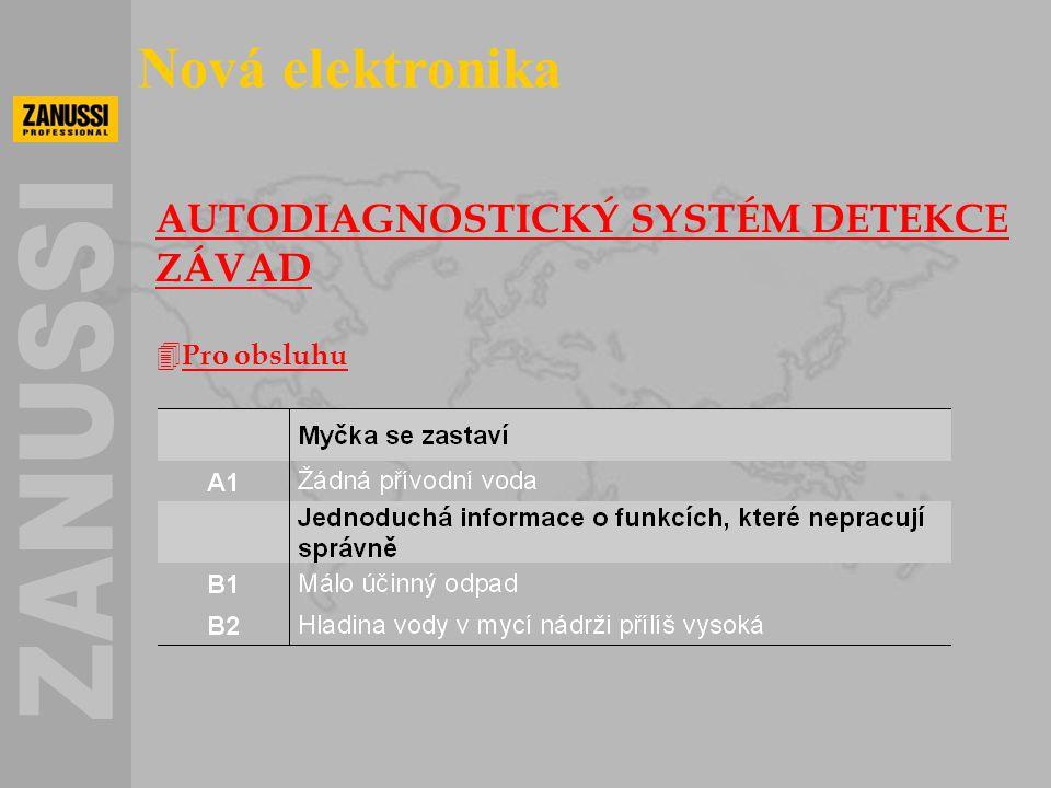 AUTODIAGNOSTICKÝ SYSTÉM DETEKCE ZÁVAD 4 Pro obsluhu Nová elektronika