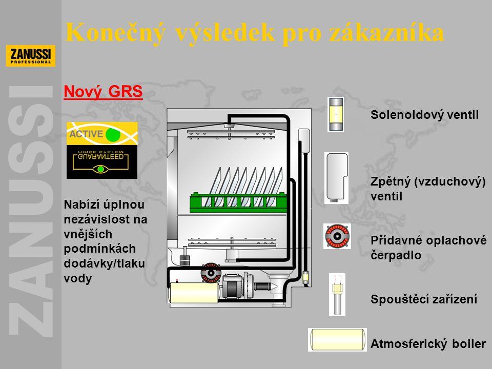 Nový GRS Nabízí úplnou nezávislost na vnějších podmínkách dodávky/tlaku vody Solenoidový ventil Zpětný (vzduchový) ventil Přídavné oplachové čerpadlo