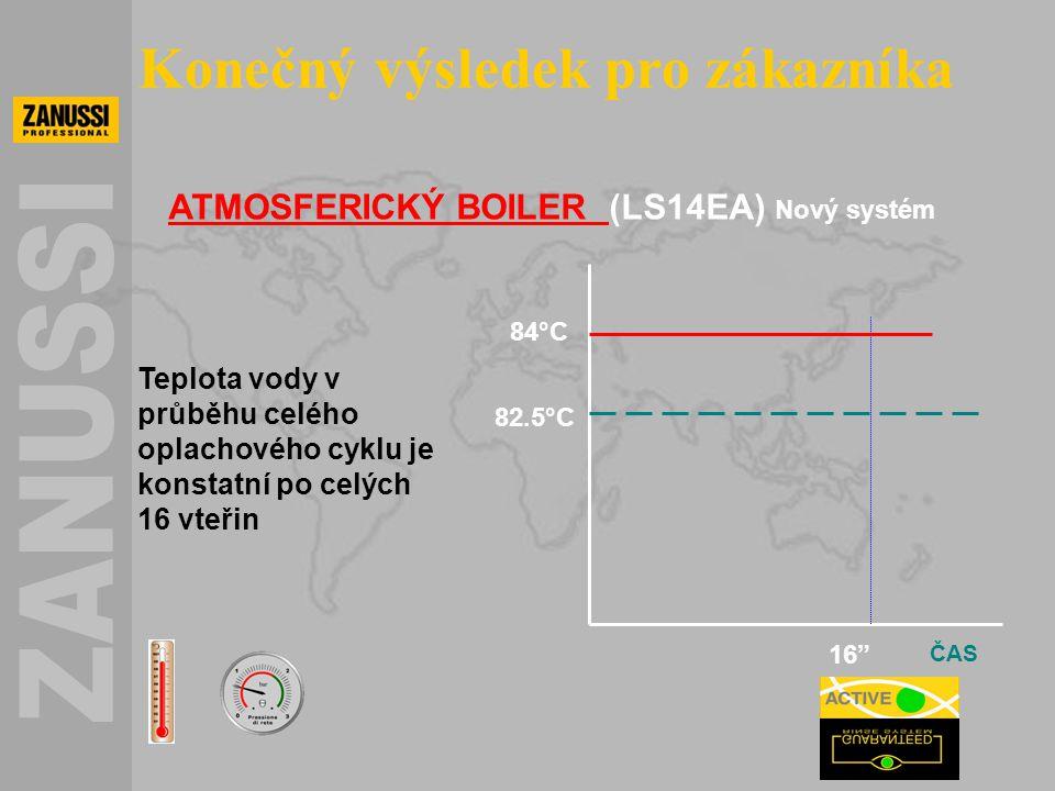 """84°C 82.5°C ČAS 16"""" Teplota vody v průběhu celého oplachového cyklu je konstatní po celých 16 vteřin ATMOSFERICKÝ BOILER (LS14EA) Nový systém Konečný"""