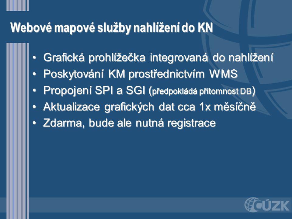 Webové mapové služby nahlížení do KN •Grafická prohlížečka integrovaná do nahlížení •Poskytování KM prostřednictvím WMS •Propojení SPI a SGI ( předpok