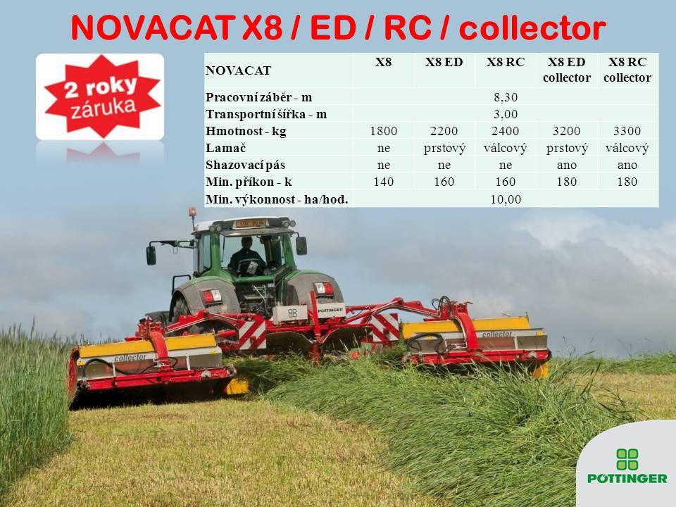 NOVACAT X8X8 EDX8 RCX8 ED collector X8 RC collector Pracovní záběr - m8,30 Transportní šířka - m3,00 Hmotnost - kg18002200240032003300 Lamačneprstovýválcovýprstovýválcový Shazovací pásne ano Min.