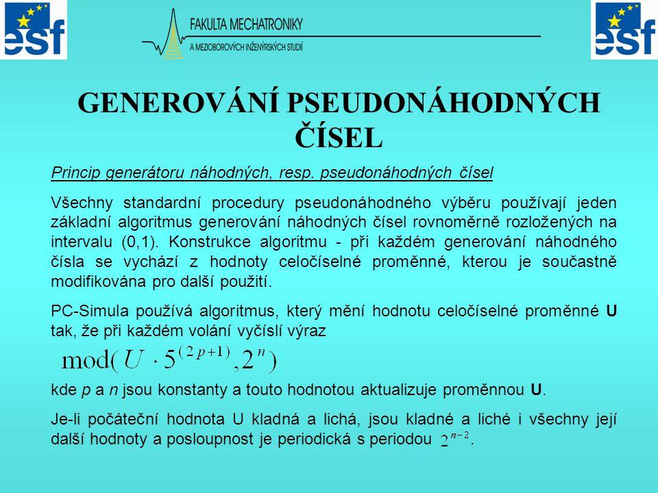 GENEROVÁNÍ PSEUDONÁHODNÝCH ČÍSEL Princip generátoru náhodných, resp. pseudonáhodných čísel Všechny standardní procedury pseudonáhodného výběru používa
