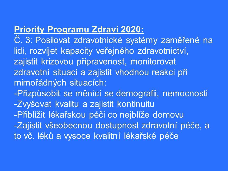 Priority Programu Zdraví 2020: Č. 3: Posilovat zdravotnické systémy zaměřené na lidi, rozvíjet kapacity veřejného zdravotnictví, zajistit krizovou při