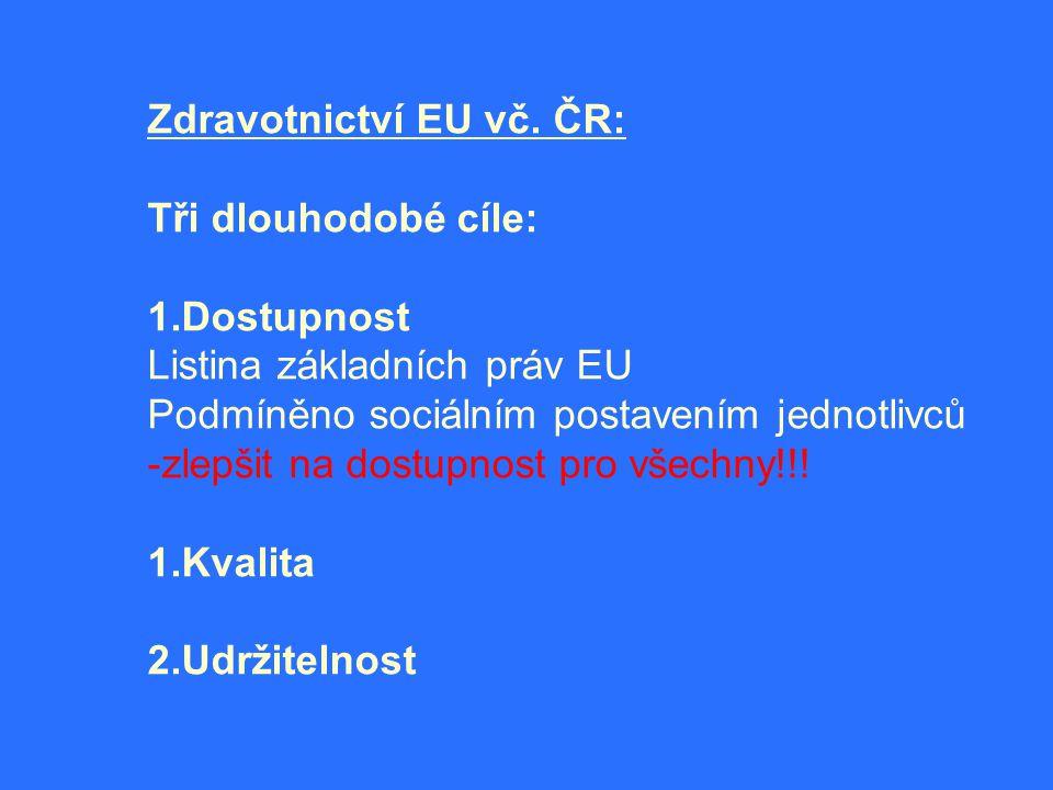 Zdravotnictví EU vč. ČR: Tři dlouhodobé cíle: 1.Dostupnost Listina základních práv EU Podmíněno sociálním postavením jednotlivců -zlepšit na dostupnos