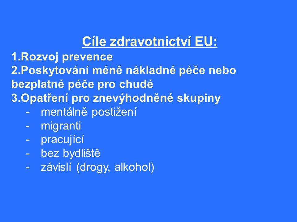 Cíle zdravotnictví EU: 1.Rozvoj prevence 2.Poskytování méně nákladné péče nebo bezplatné péče pro chudé 3.Opatření pro znevýhodněné skupiny -mentálně postižení -migranti -pracující -bez bydliště -závislí (drogy, alkohol)