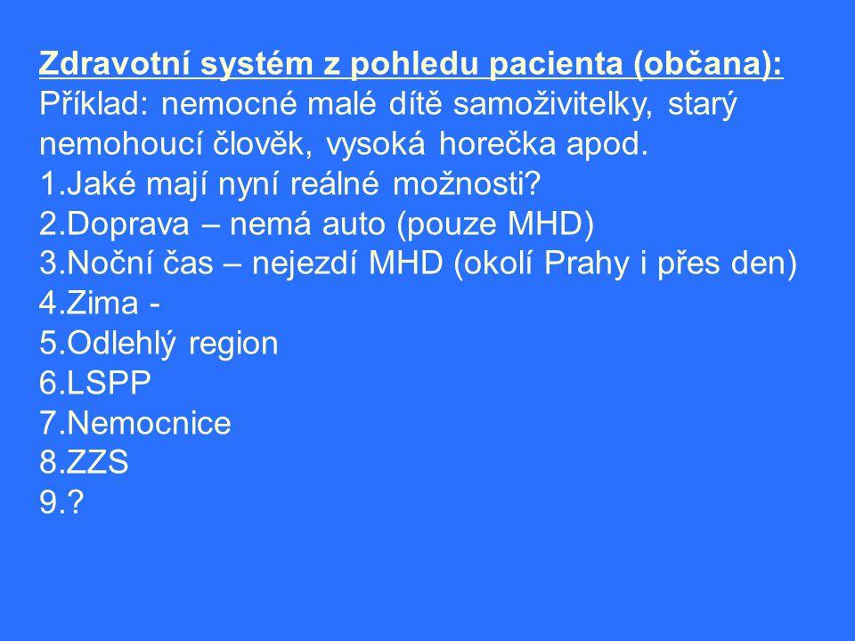 Zdravotní systém z pohledu pacienta (občana): Příklad: nemocné malé dítě samoživitelky, starý nemohoucí člověk, vysoká horečka apod. 1.Jaké mají nyní