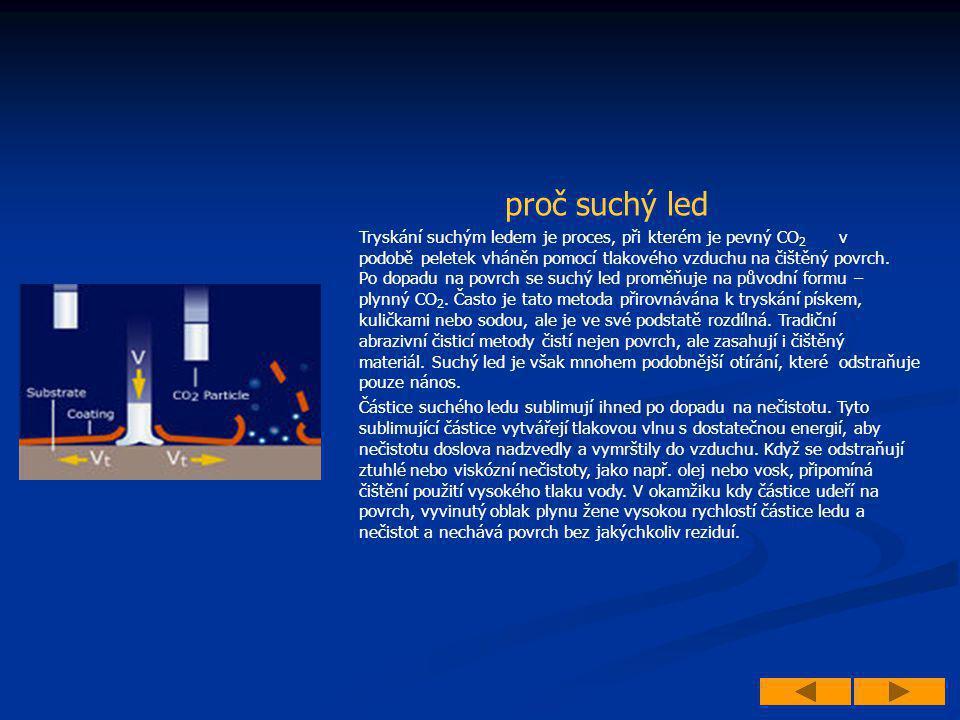 Specifické aplikace:   tiskové věže dokonalé vyčištění veškerých komponent zařízení za sucha a bez poškození citlivých částí   válce   pece   lepičky a potiskovací systémy   falcovačky   kryty a podesty   elektromotory