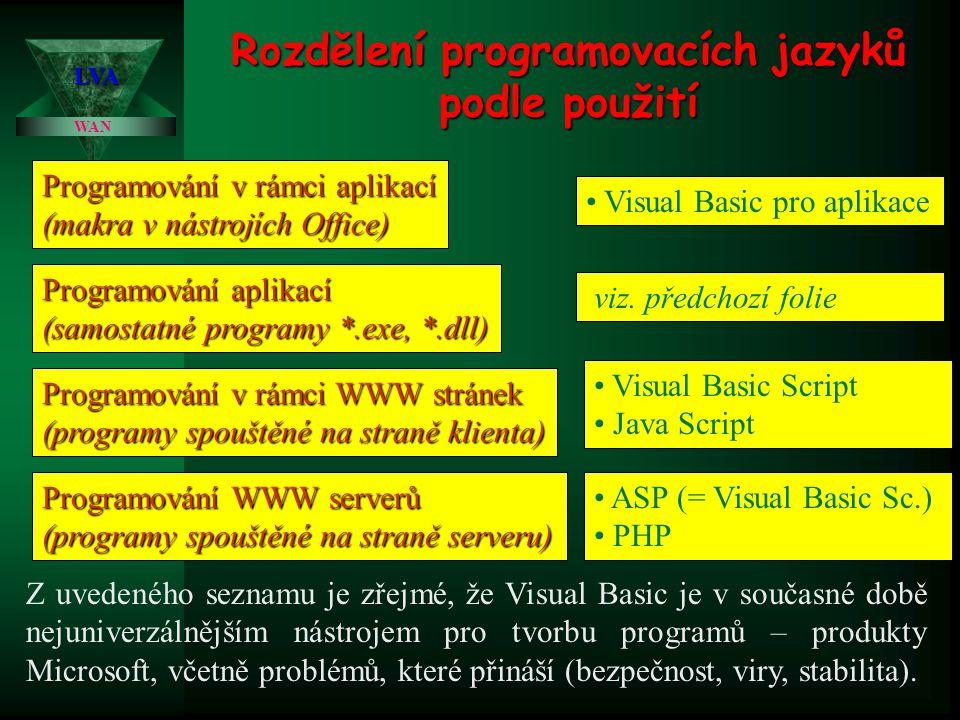 Rozdělení programovacích jazyků podle použití WAN LVA Programování v rámci aplikací (makra v nástrojích Office) • Visual Basic pro aplikace Programová