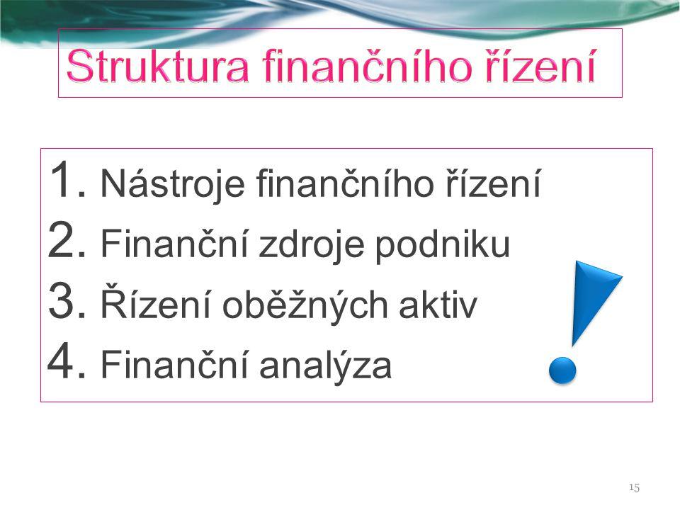 1. Nástroje finančního řízení 2. Finanční zdroje podniku 3. Řízení oběžných aktiv 4. Finanční analýza 15