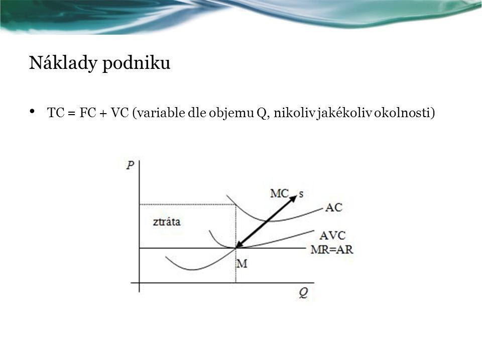 Náklady podniku • TC = FC + VC (variable dle objemu Q, nikoliv jakékoliv okolnosti)