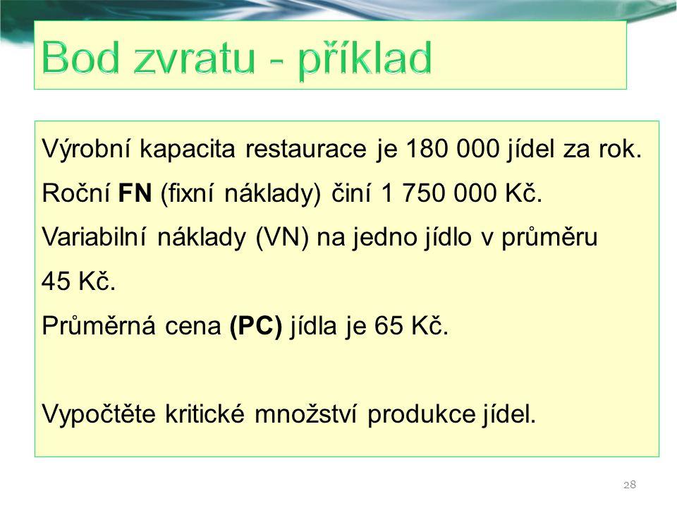 Výrobní kapacita restaurace je 180 000 jídel za rok. Roční FN (fixní náklady) činí 1 750 000 Kč. Variabilní náklady (VN) na jedno jídlo v průměru 45 K