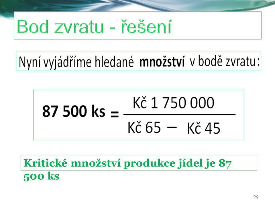 29 Kritické množství produkce jídel je 87 500 ks