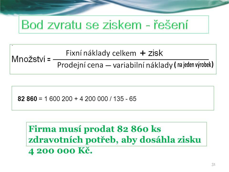 82 860 = 1 600 200 + 4 200 000 / 135 - 65 31 Firma musí prodat 82 860 ks zdravotních potřeb, aby dosáhla zisku 4 200 000 Kč.