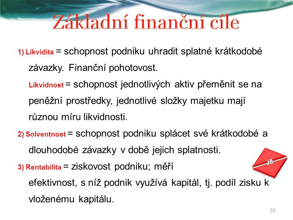 1) Likvidita = schopnost podniku uhradit splatné krátkodobé závazky. Finanční pohotovost. Likvidnost = schopnost jednotlivých aktiv přeměnit se na pen