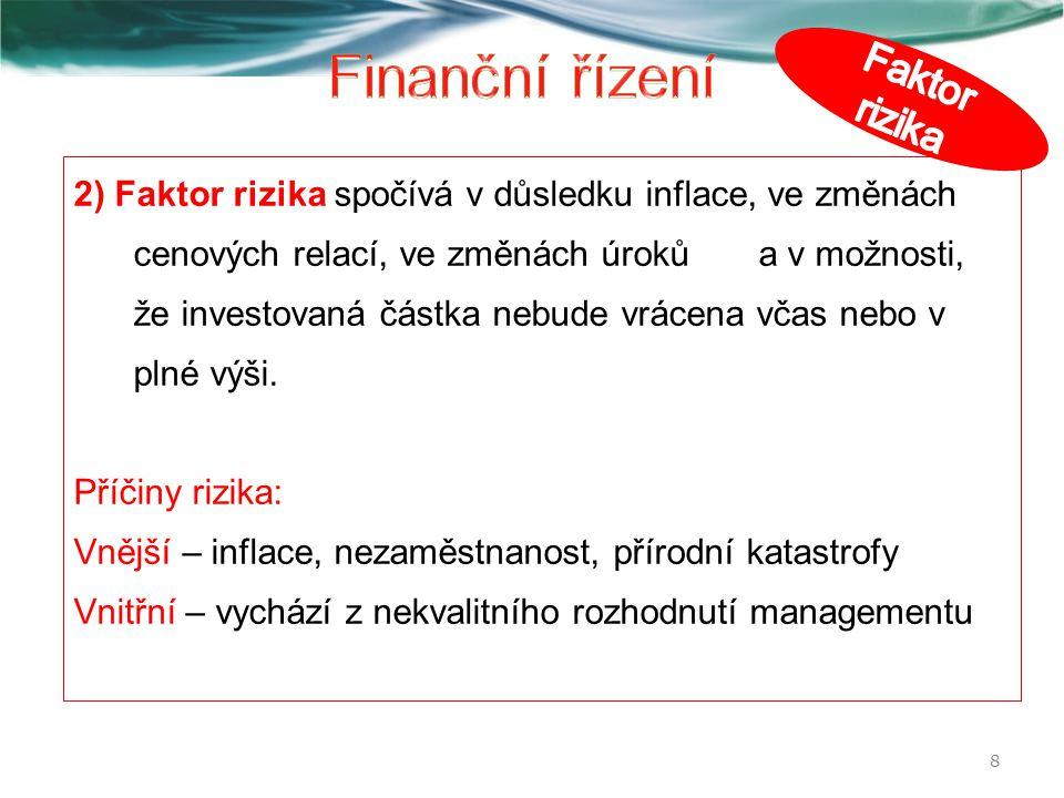 2) Faktor rizika spočívá v důsledku inflace, ve změnách cenových relací, ve změnách úroků a v možnosti, že investovaná částka nebude vrácena včas nebo
