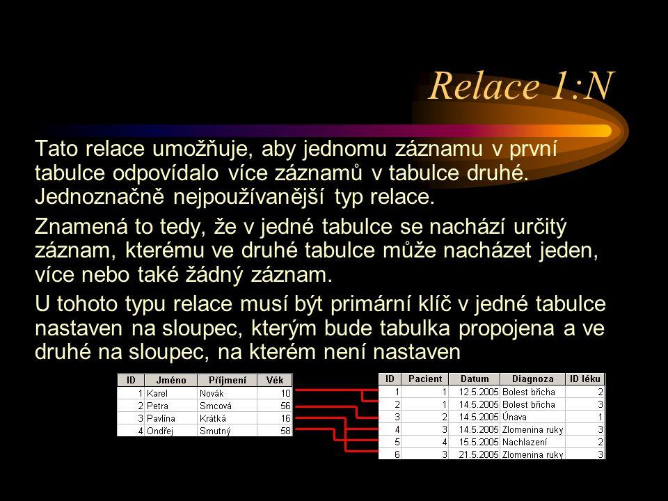 Relace 1:N Tato relace umožňuje, aby jednomu záznamu v první tabulce odpovídalo více záznamů v tabulce druhé. Jednoznačně nejpoužívanější typ relace.