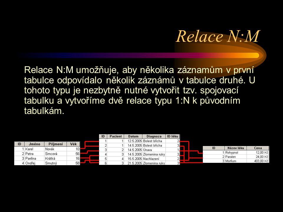 Relace N:M Relace N:M umožňuje, aby několika záznamům v první tabulce odpovídalo několik záznámů v tabulce druhé. U tohoto typu je nezbytně nutné vytv