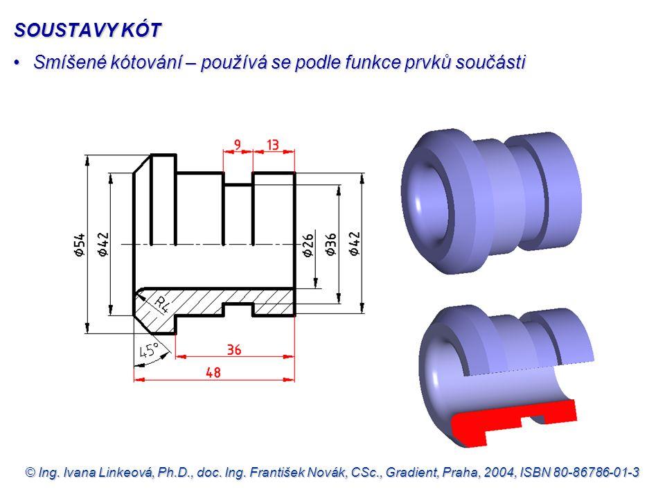 © Ing. Ivana Linkeová, Ph.D., doc. Ing. František Novák, CSc., Gradient, Praha, 2004, ISBN 80-86786-01-3 SOUSTAVY KÓT •Smíšené kótování – používá se p