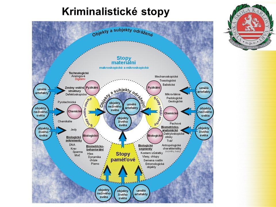 Kriminalistické stopy