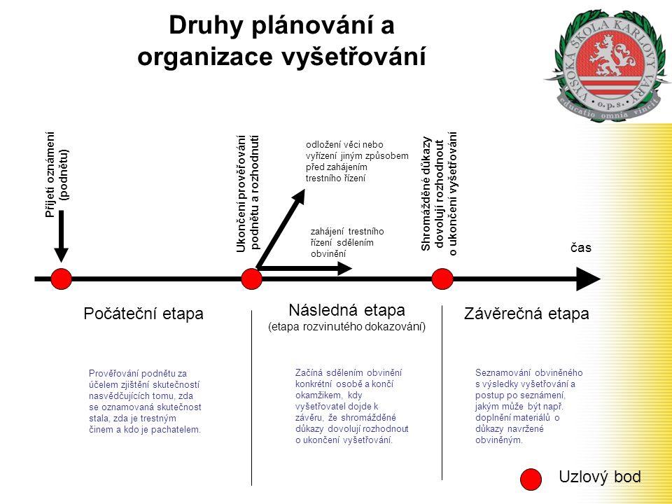 Druhy plánování a organizace vyšetřování čas Počáteční etapa Následná etapa (etapa rozvinutého dokazování) Závěrečná etapa Uzlový bod Přijetí oznámení