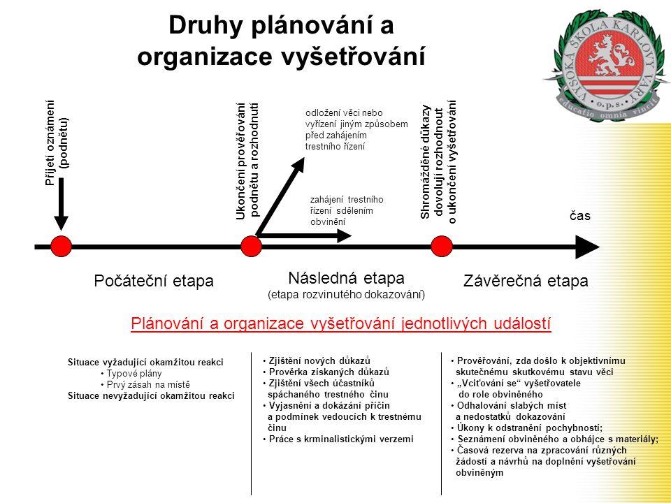 Druhy plánování a organizace vyšetřování čas Počáteční etapa Následná etapa (etapa rozvinutého dokazování) Závěrečná etapa Přijetí oznámení (podnětu)